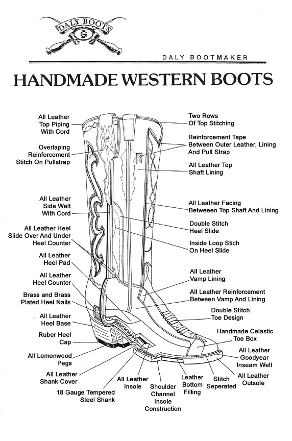 anatomy of cowboy boot
